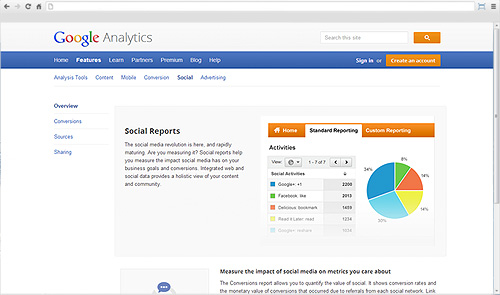 Google Analytics Social